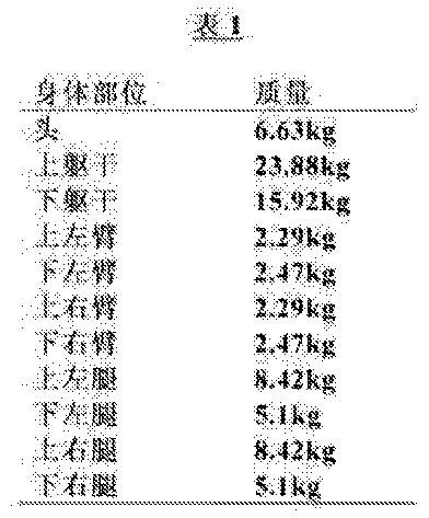 Figure CN105228709AD00211