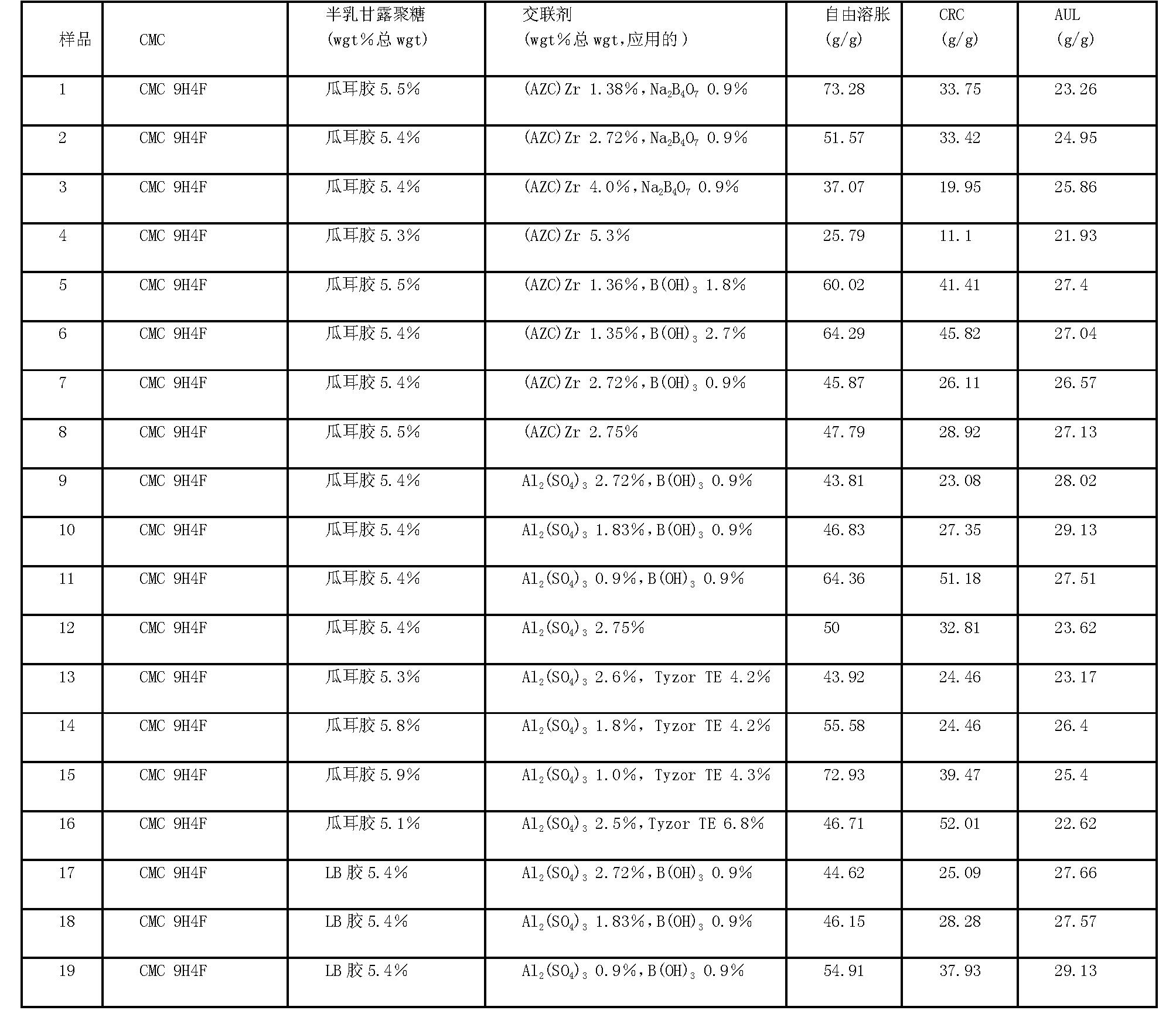 Figure CN101164625BD00111