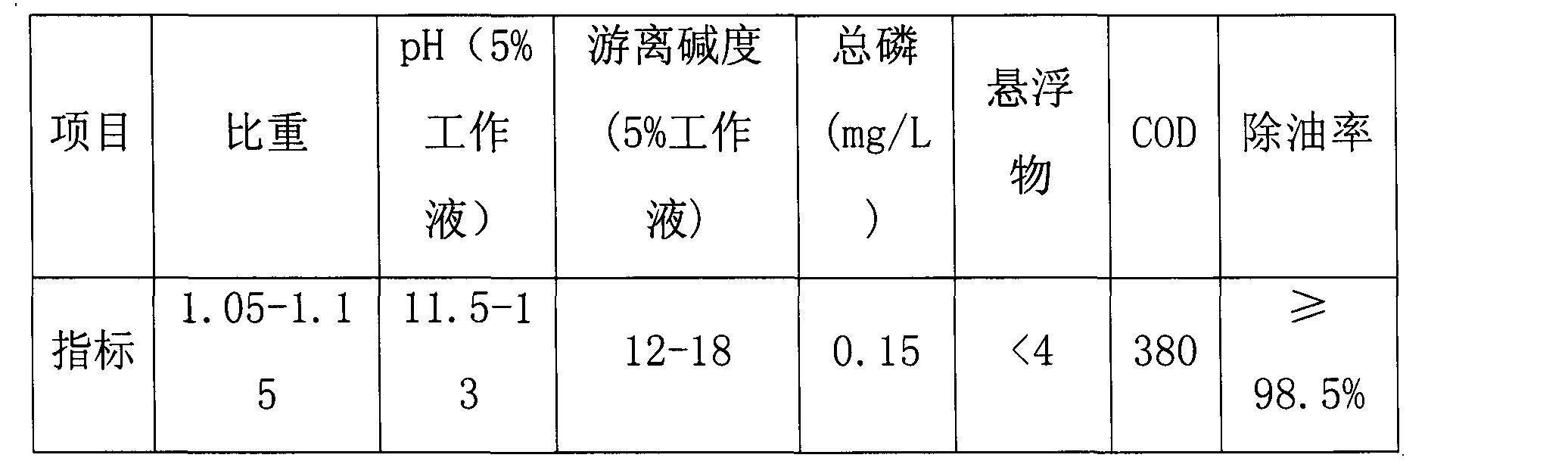 Figure CN102041519BD00041