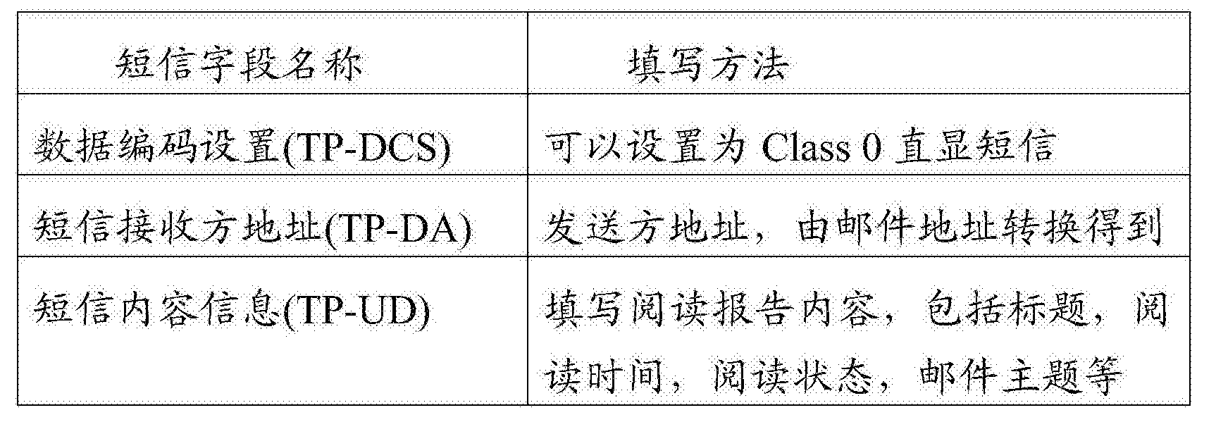 Figure CN105744492AD00081