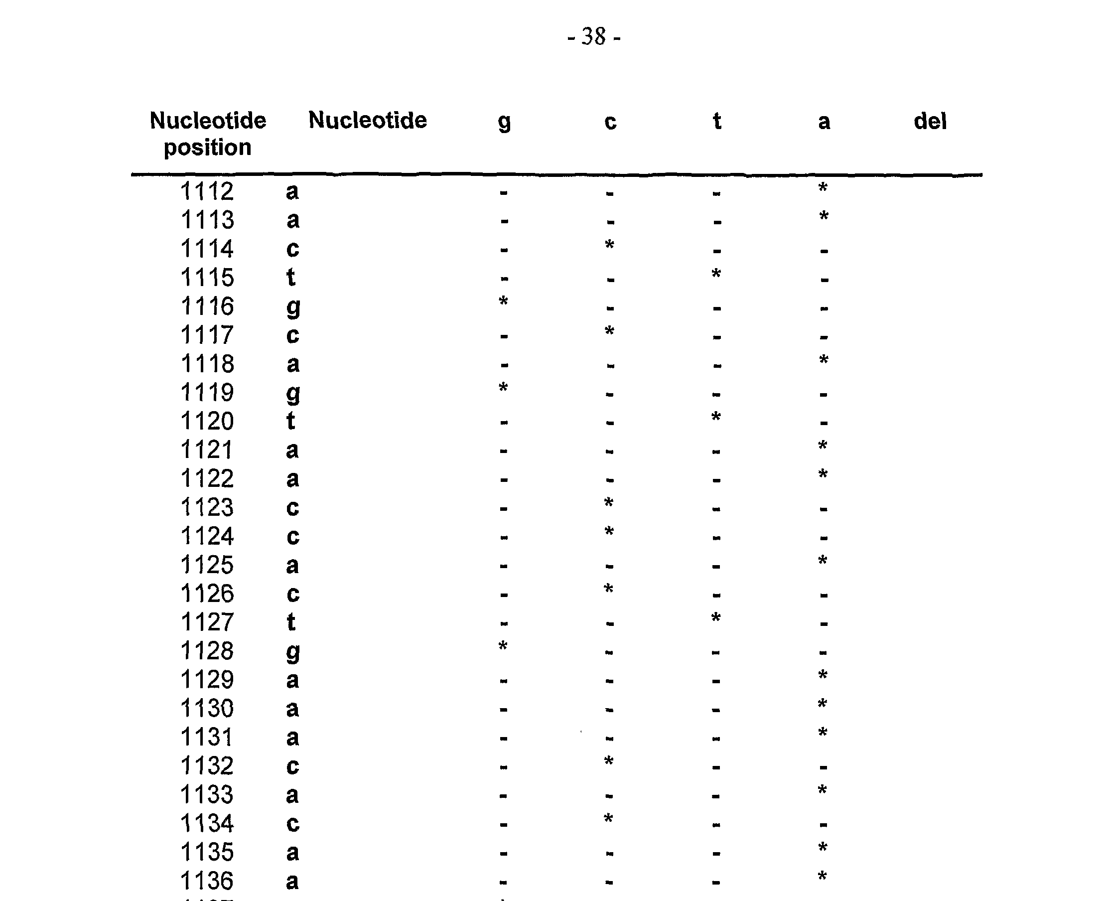WO2005118843A1 - Compositions and methods - Google Patents