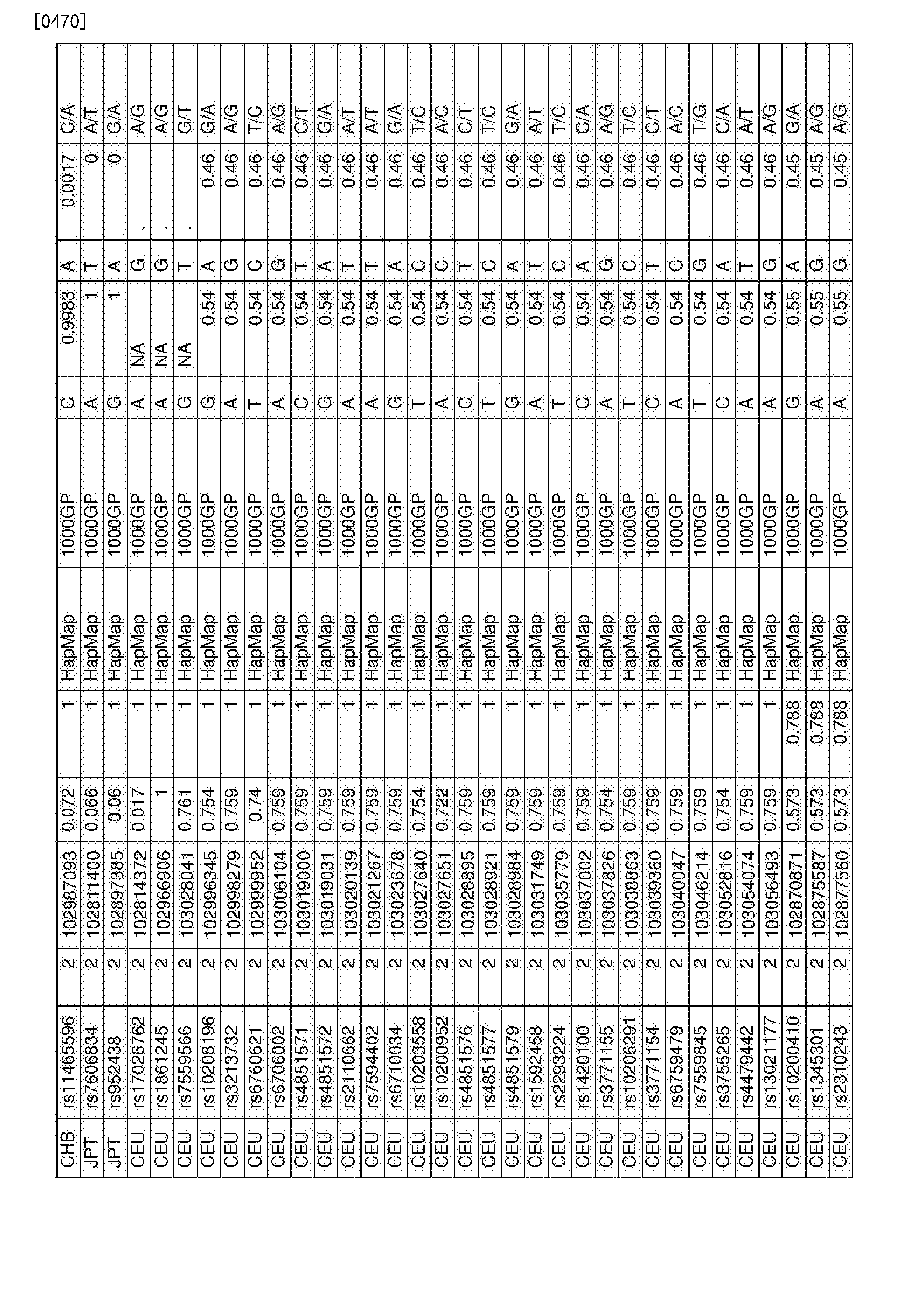 Figure CN107109494AD01411