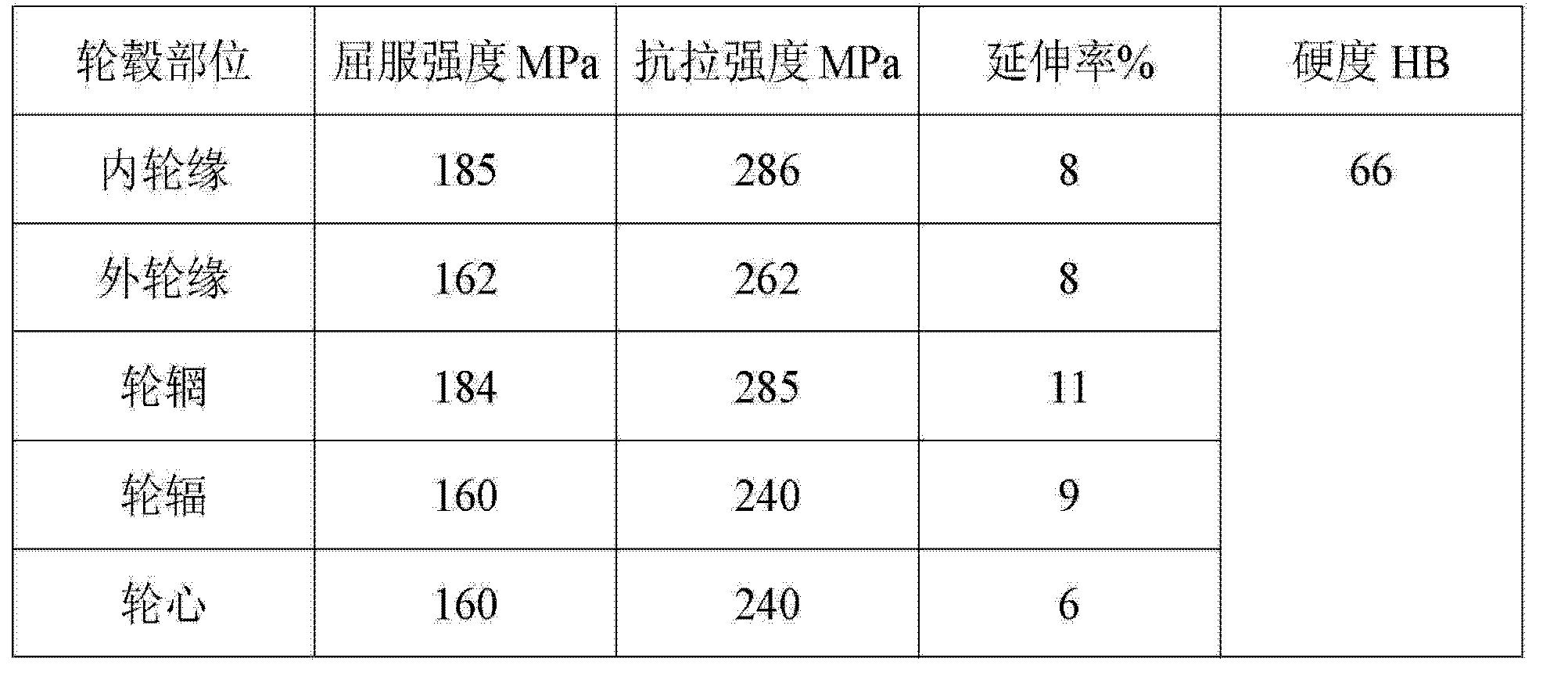 Figure CN103302454BD00061