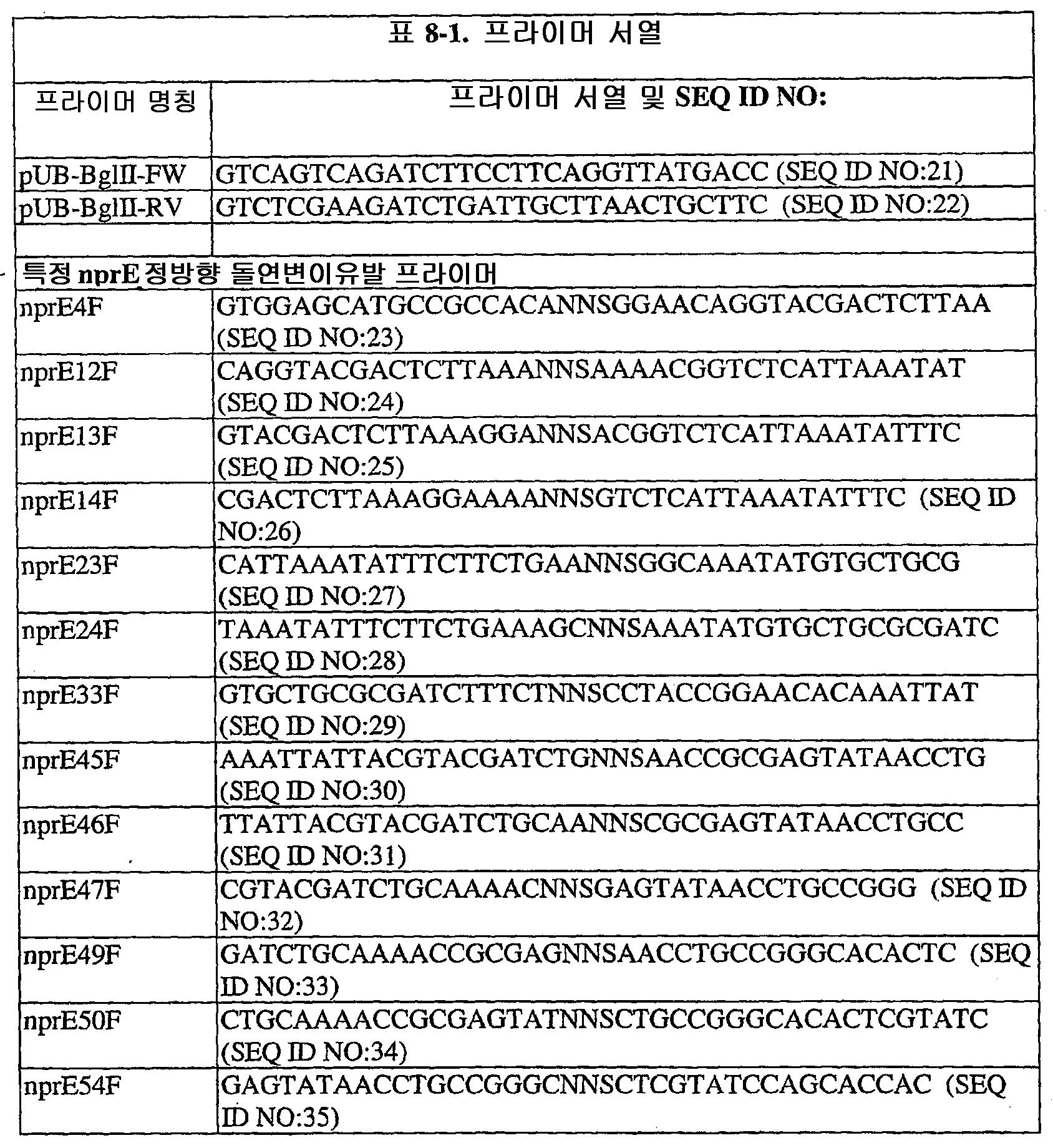 Figure 112008026135616-PCT00016
