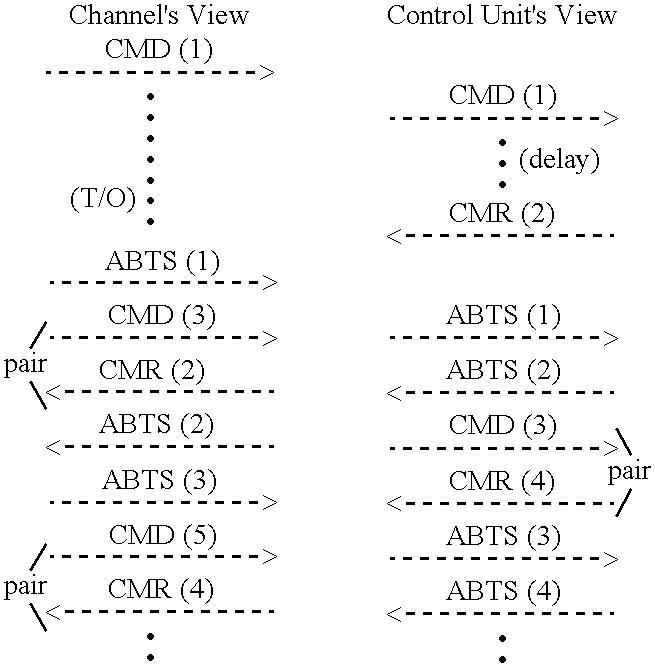 Figure US06230218-20010508-C00022