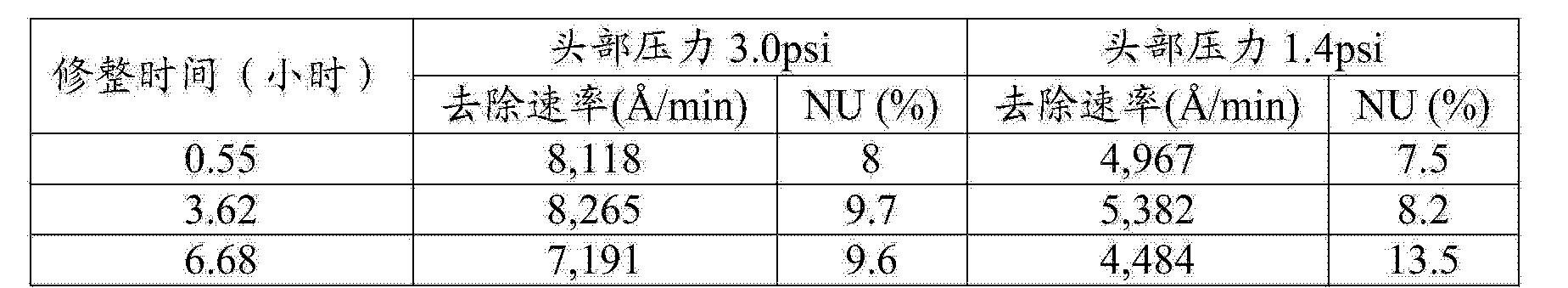 Figure CN104684686AD00222