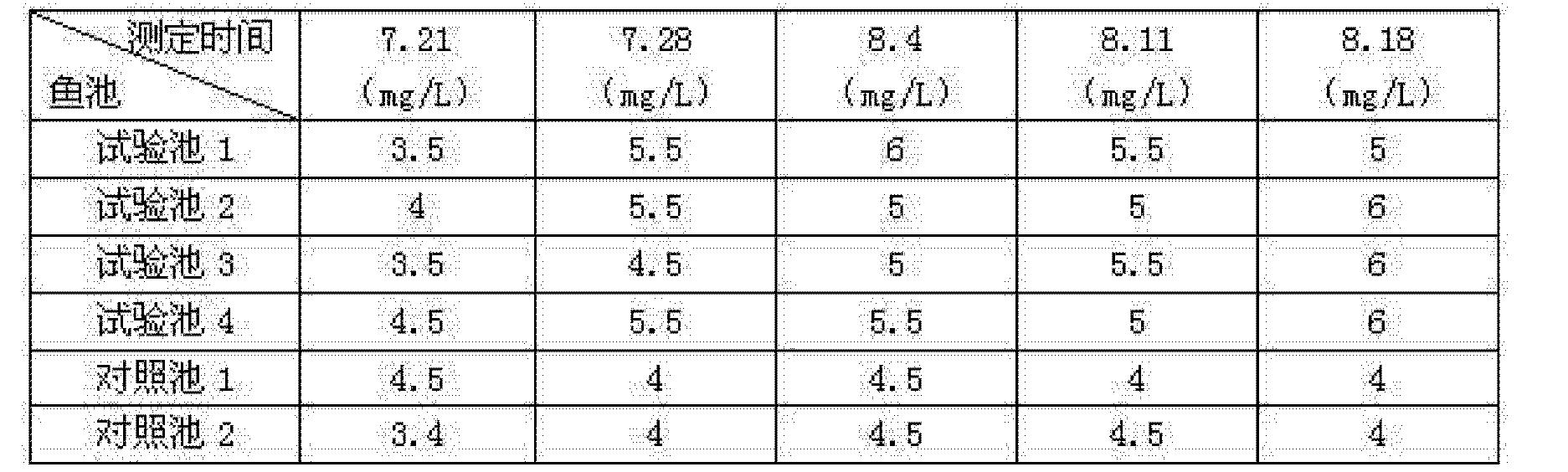 Figure CN103910548BD00101