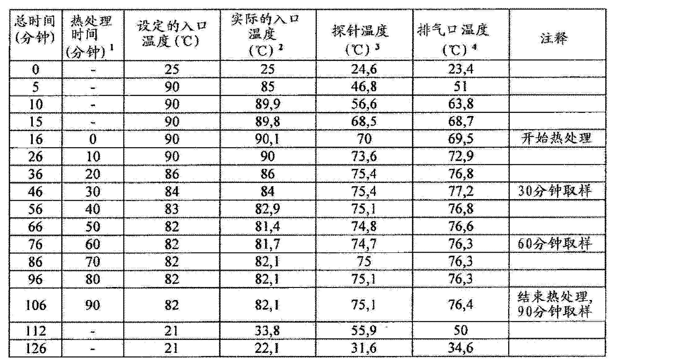 Figure CN102657630AD00862