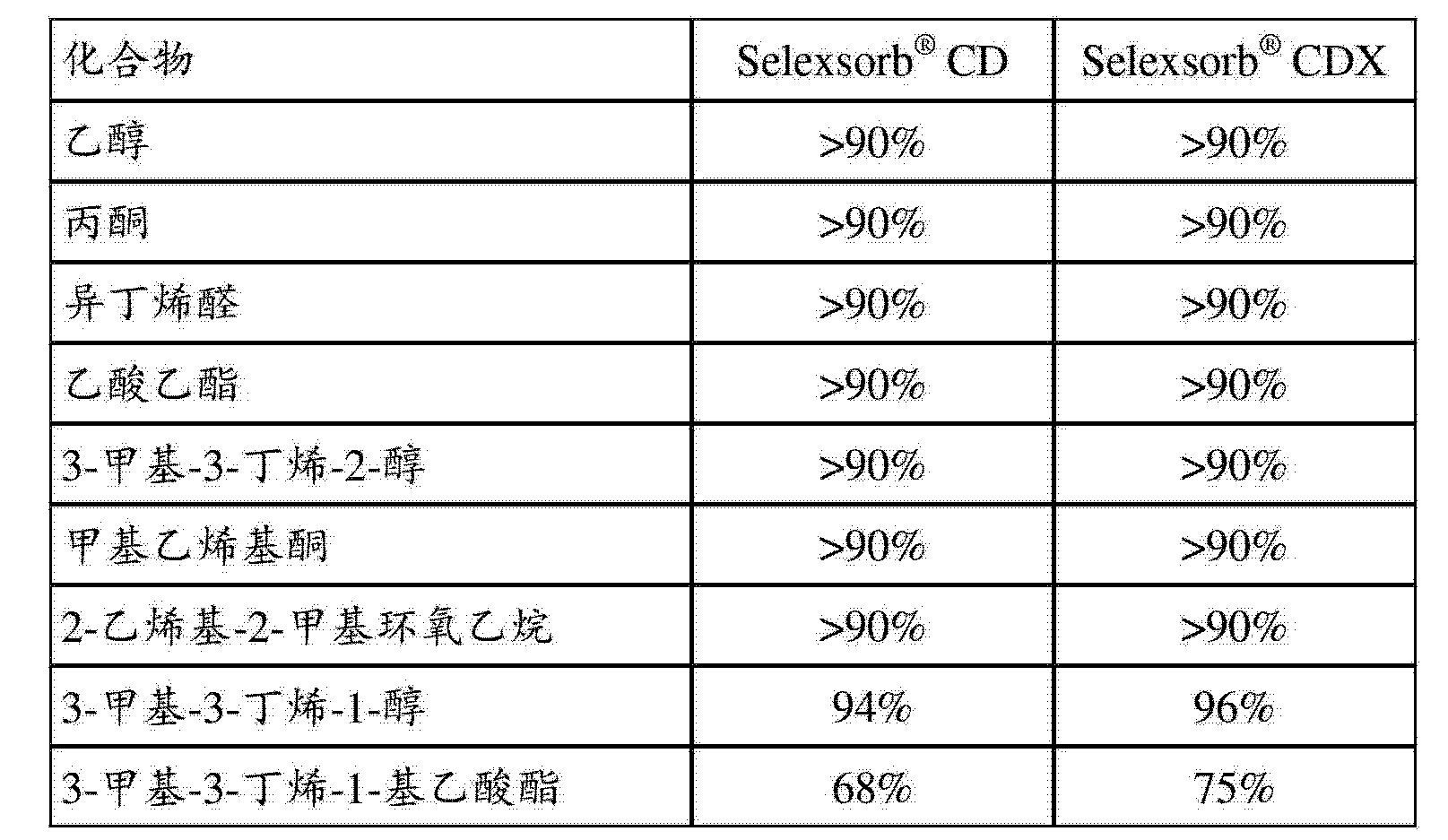 Figure CN103025688AD00461