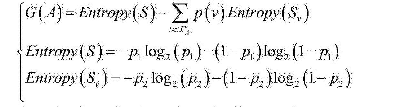 Figure CN106156127AC00031