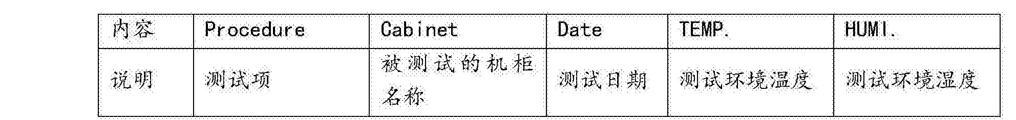 Figure CN105955232BD00101