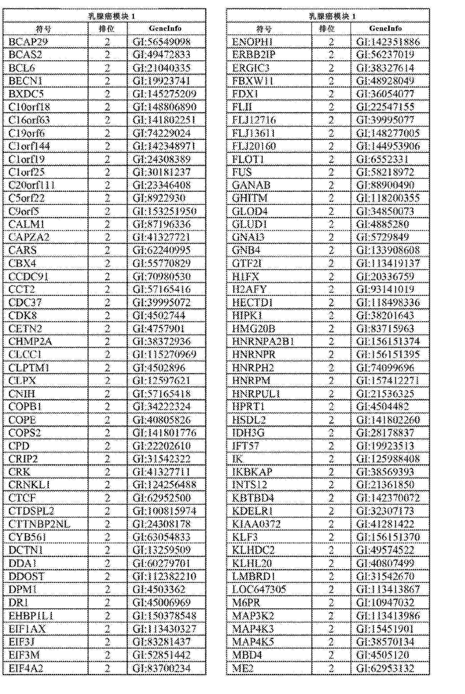 Figure CN102858999AD00681