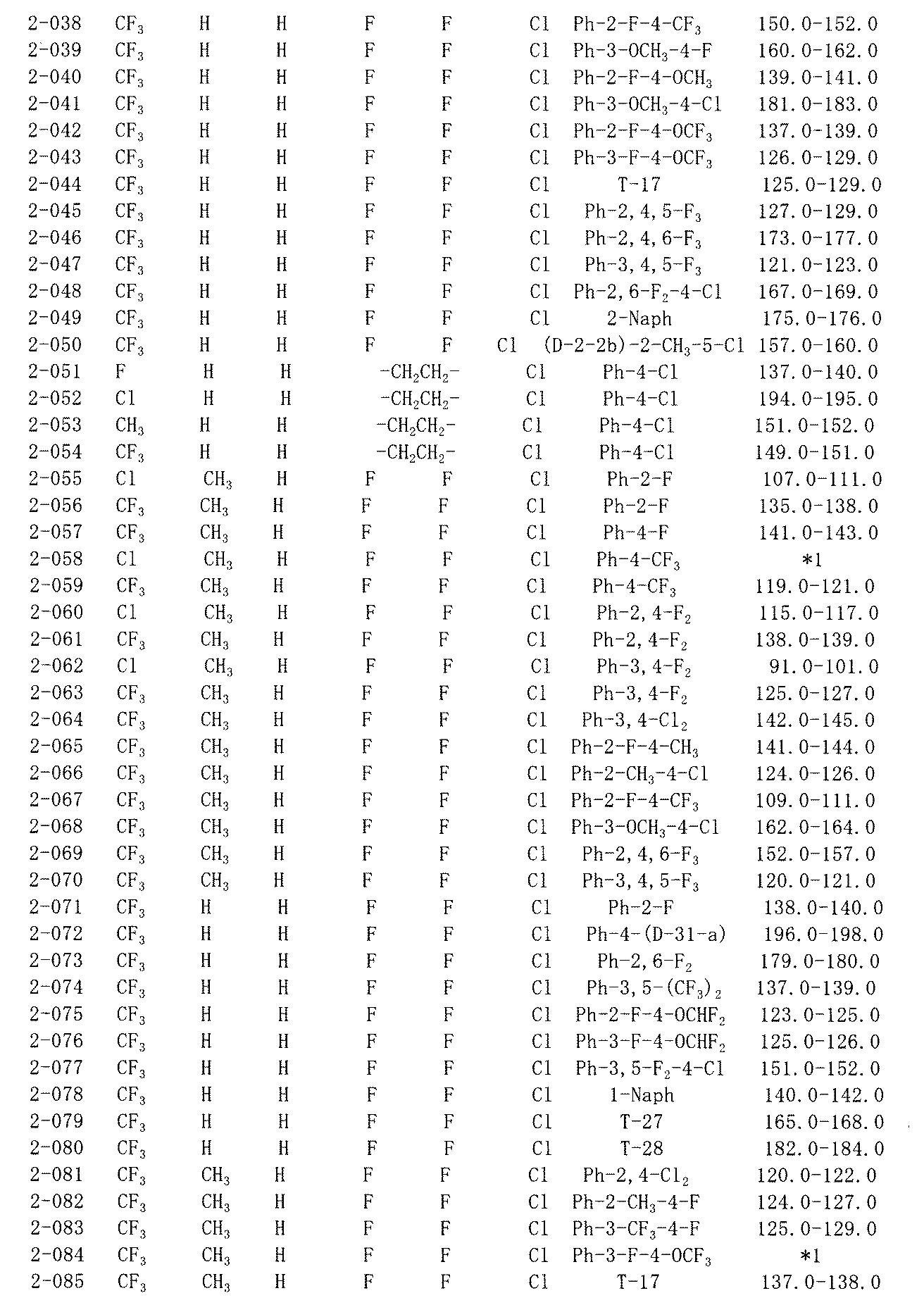 WO2018003924A1 - アルキニルピ...