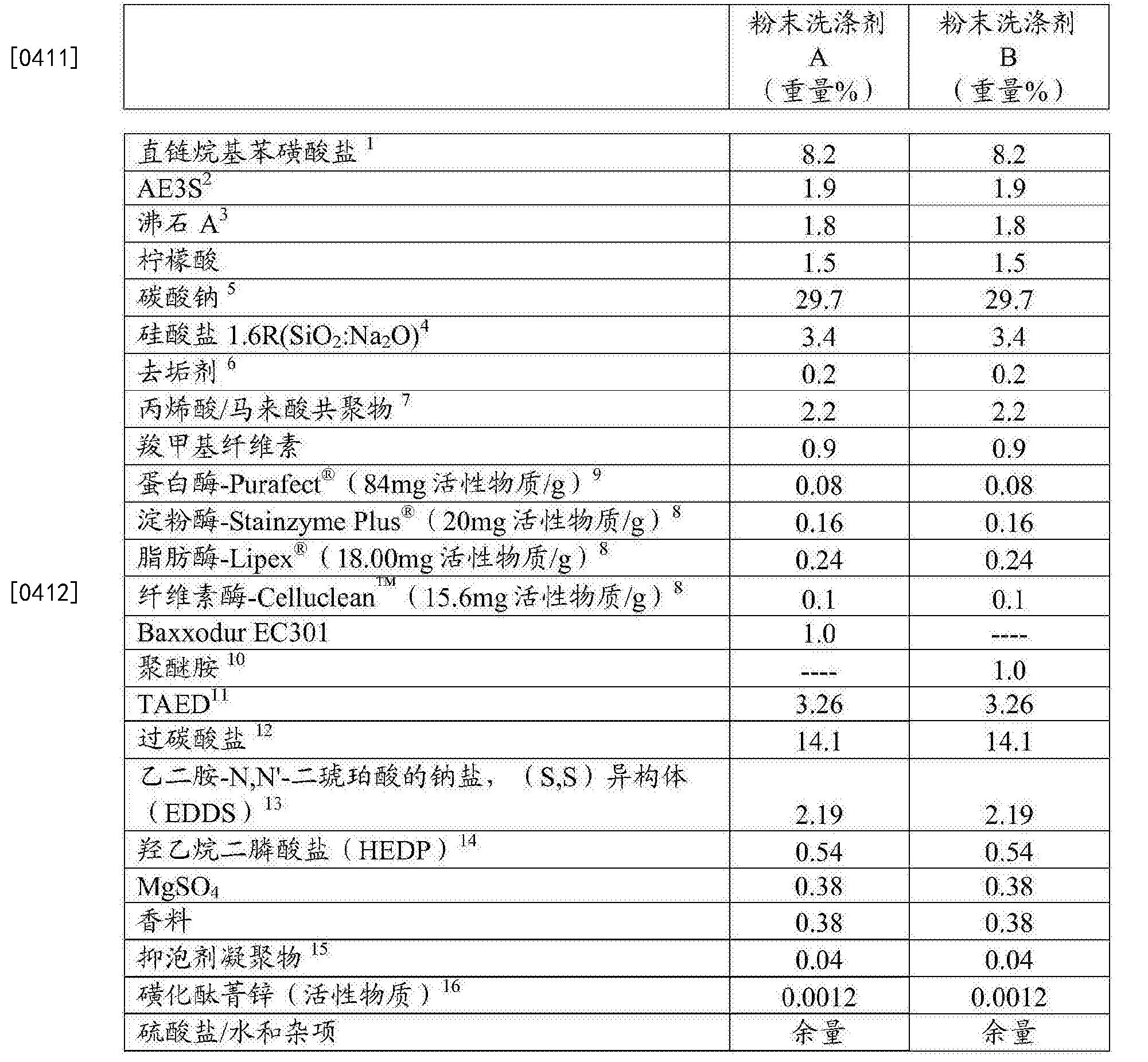 Figure CN105492587BD00421