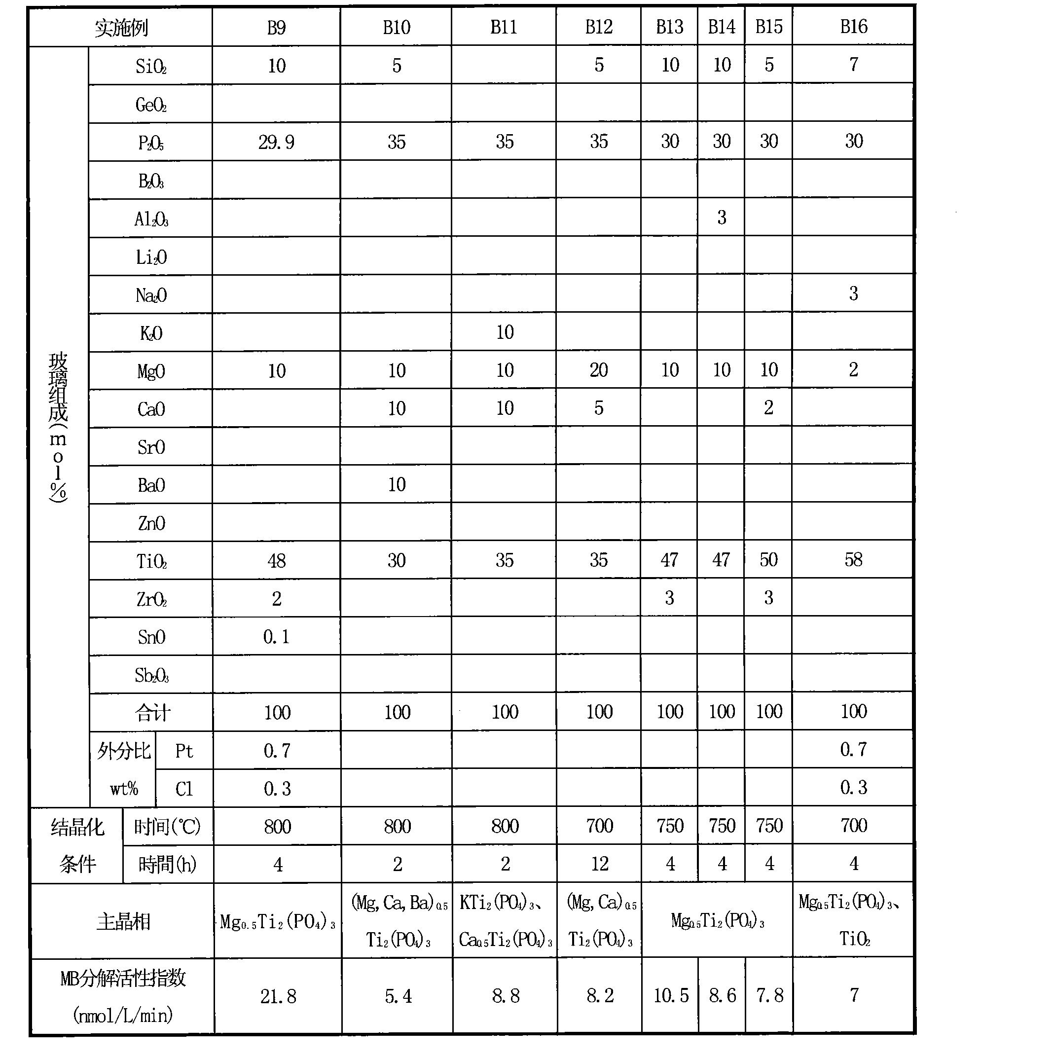 Figure CN102947001AD00381