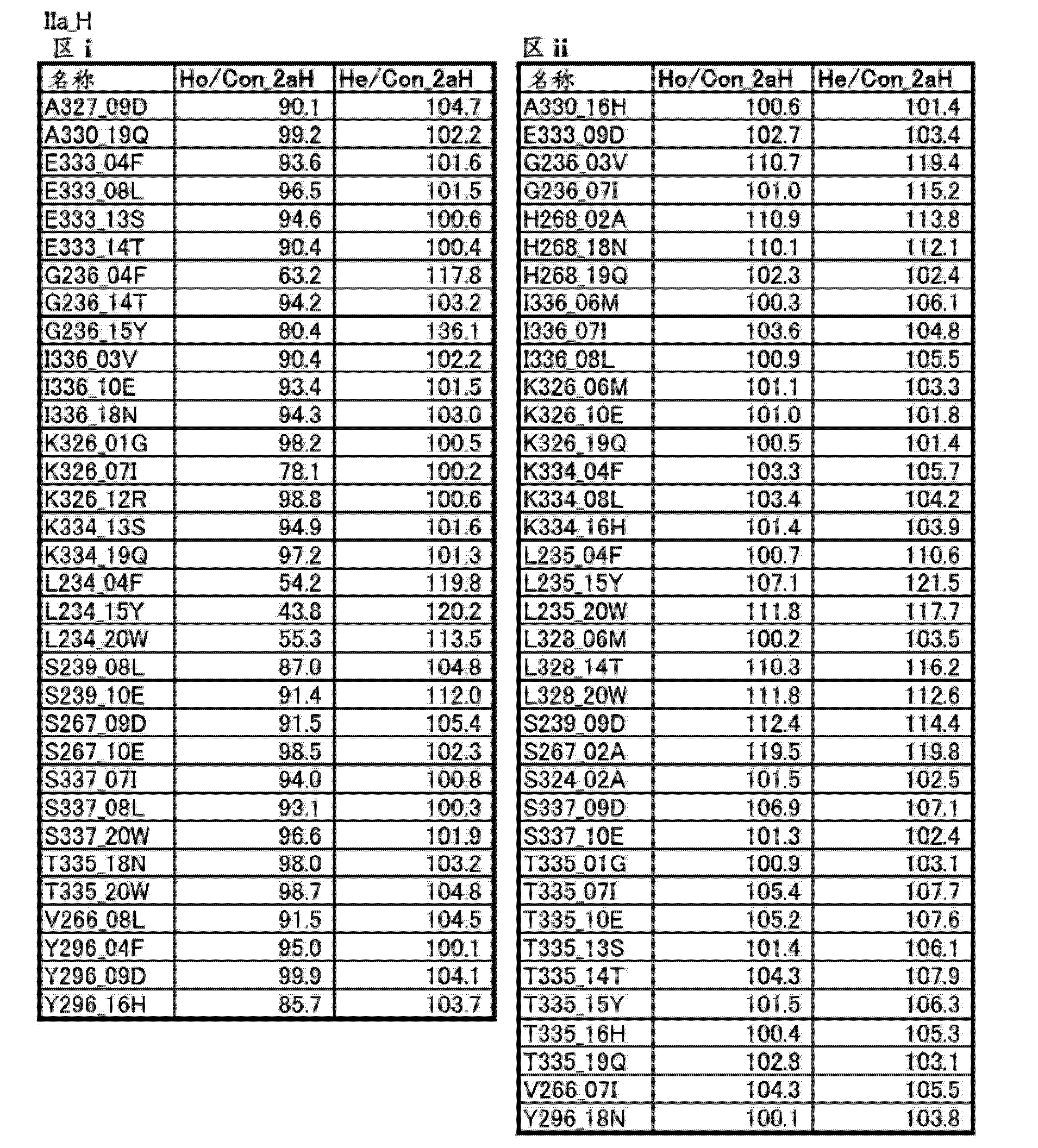 Figure CN103827300AD00711