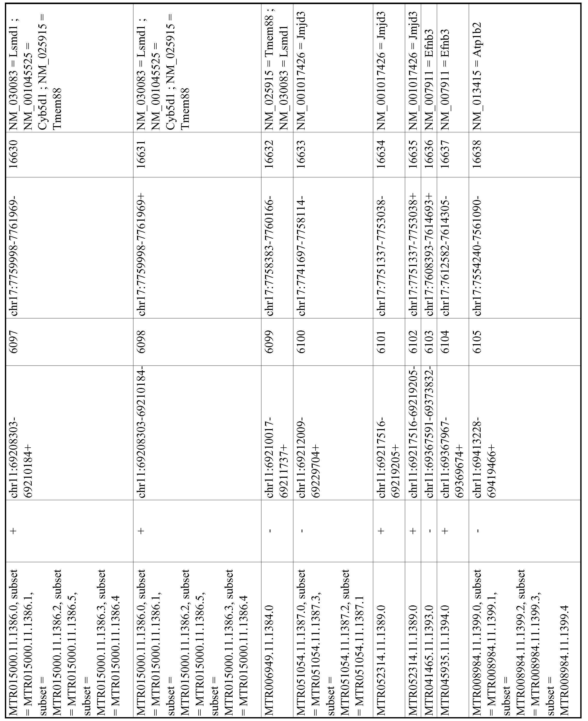 Figure imgf001097_0001