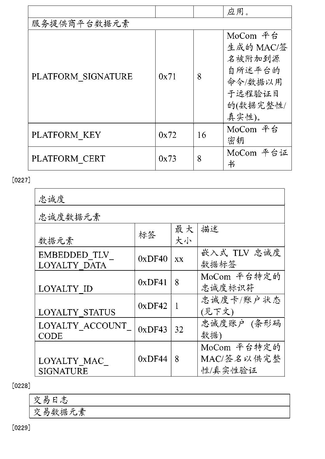 Figure CN104584043AD00301