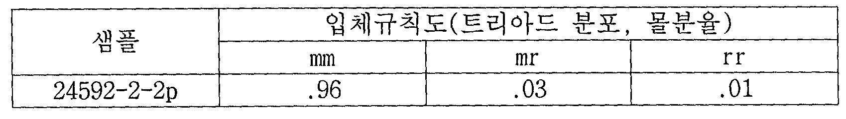 Figure 112007008248036-PCT00022