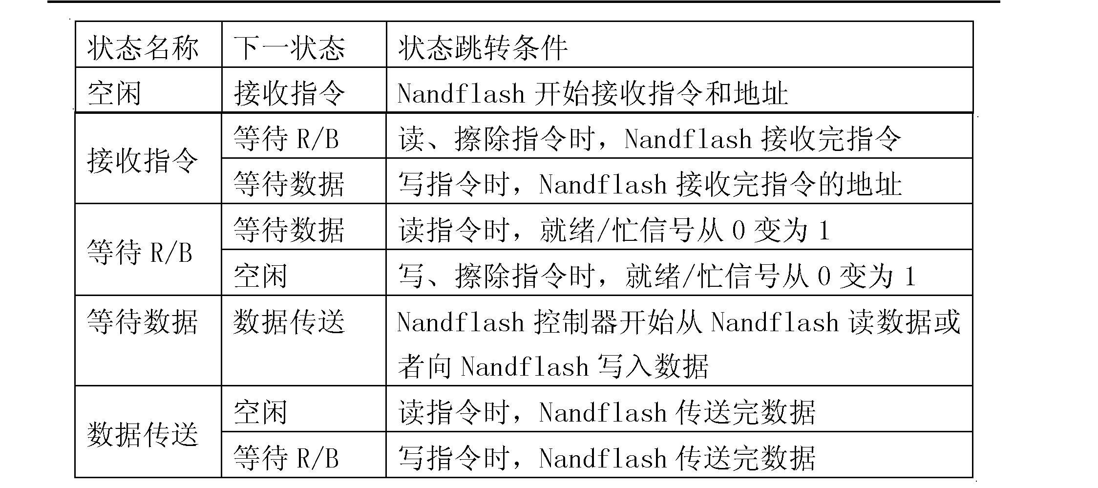 Figure CN102591823AD00061