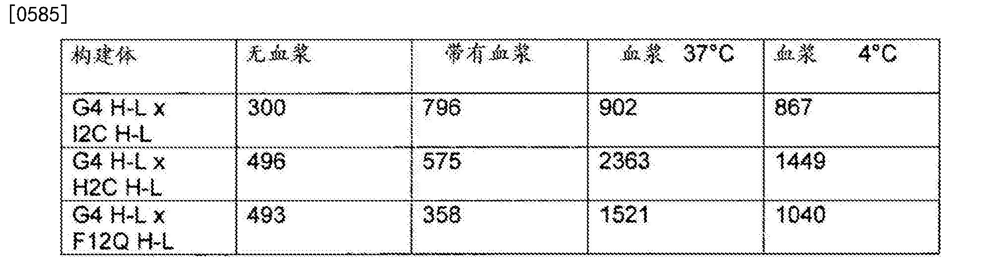 Figure CN103694350BD00731