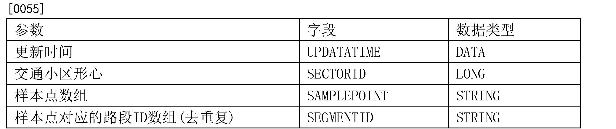 Figure CN105513356BD00071
