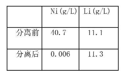 Figure CN101942563AD00062