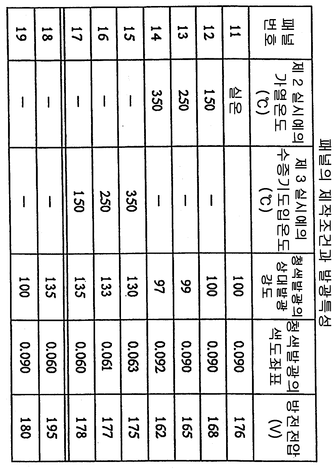 Figure 112002023918672-pct00002