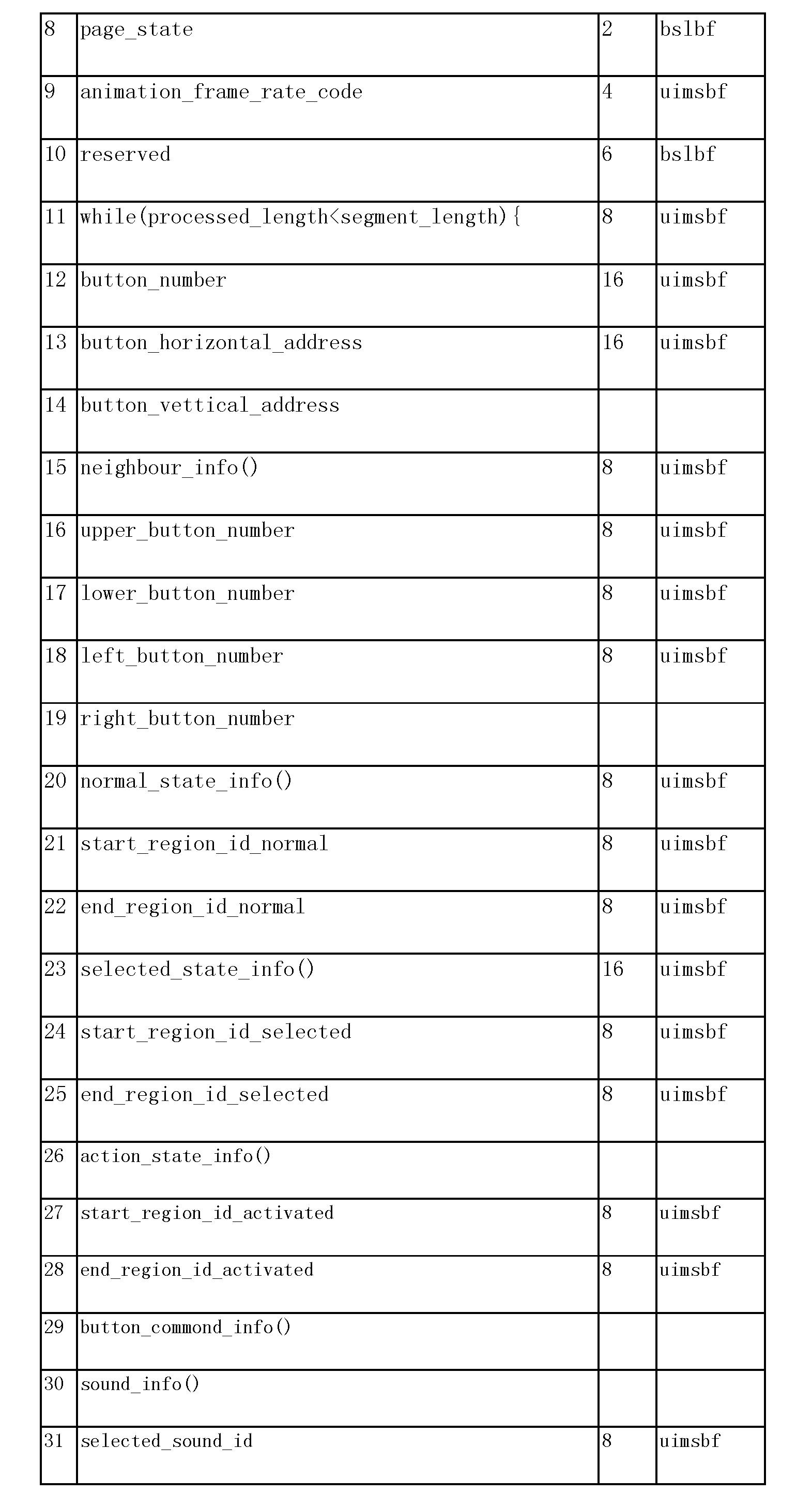 Figure CN102122517BD00061
