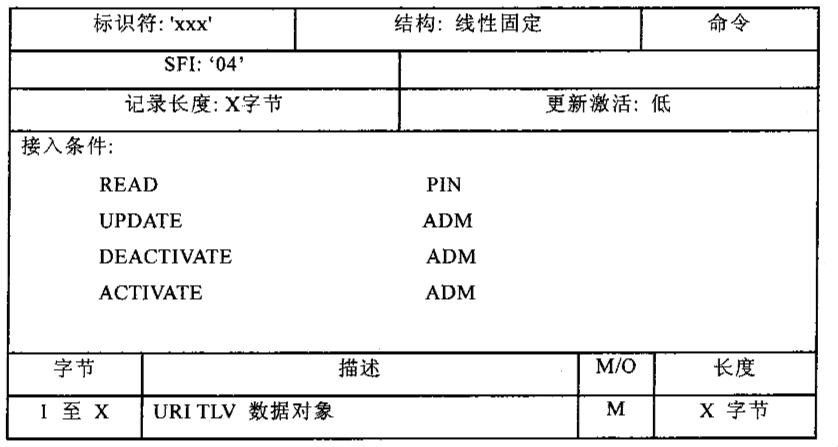 Figure CN101946553AD00351