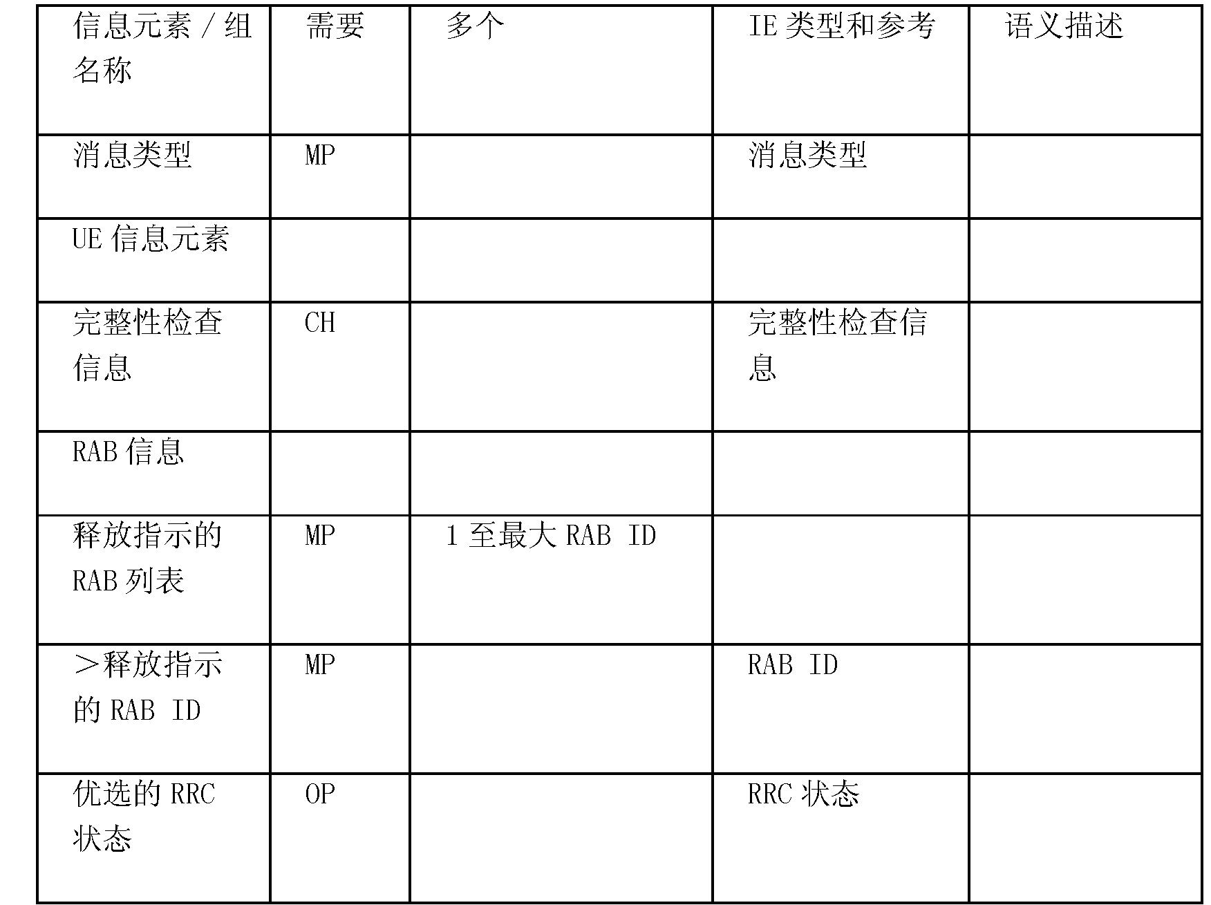 Figure CN101911816BD00331