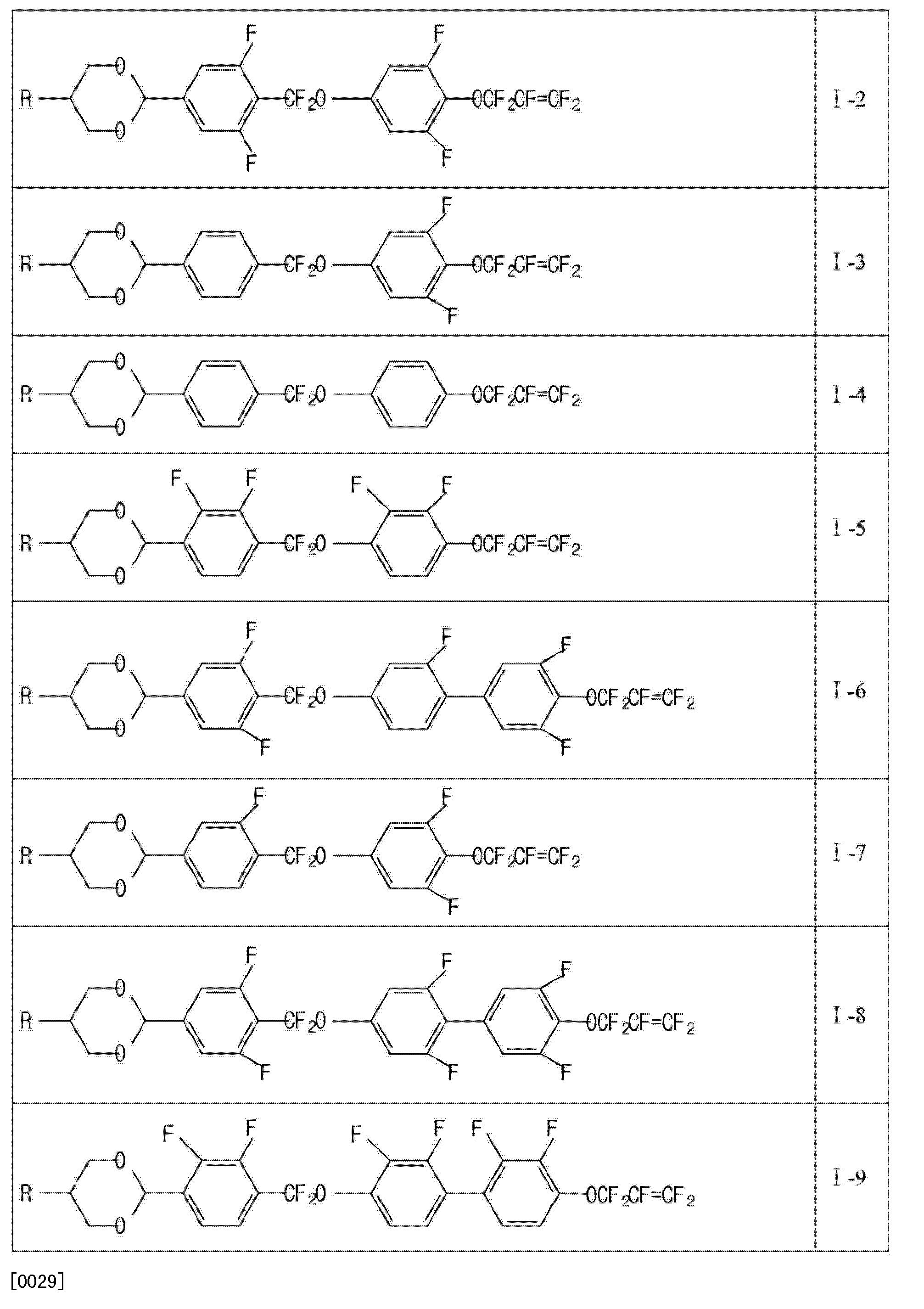 Figure CN103773386AD00131