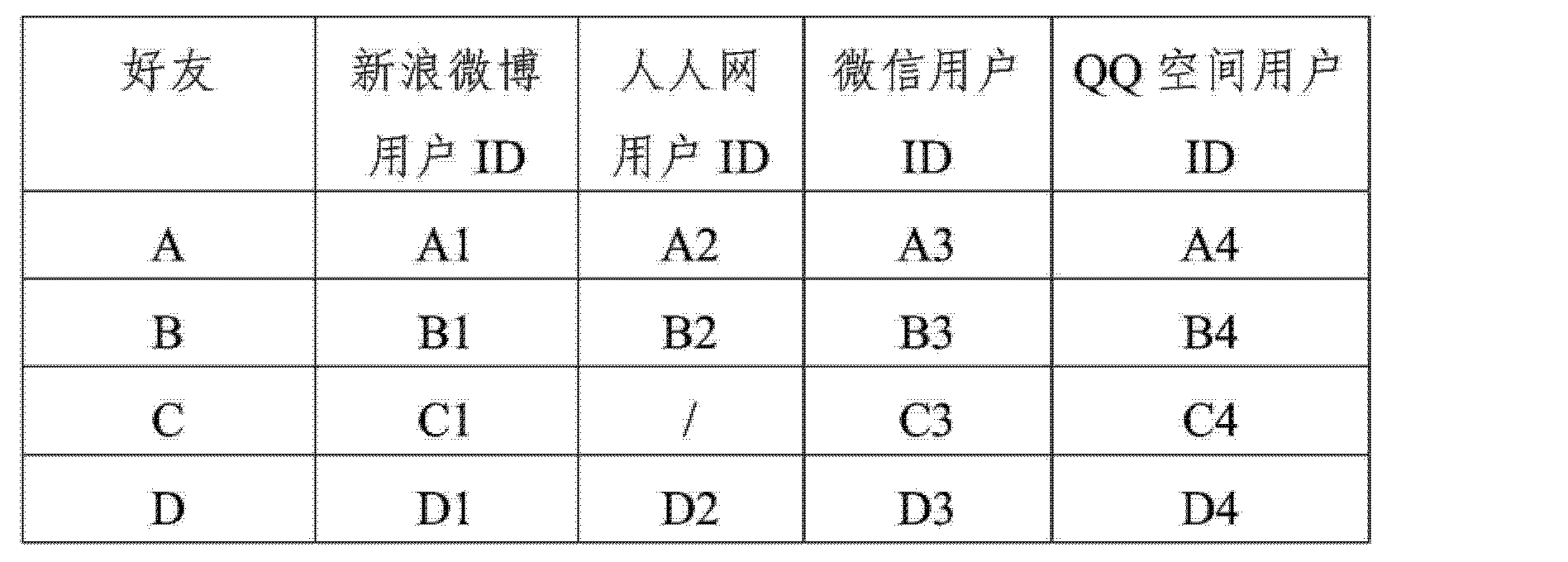 Figure CN103838834AD00131