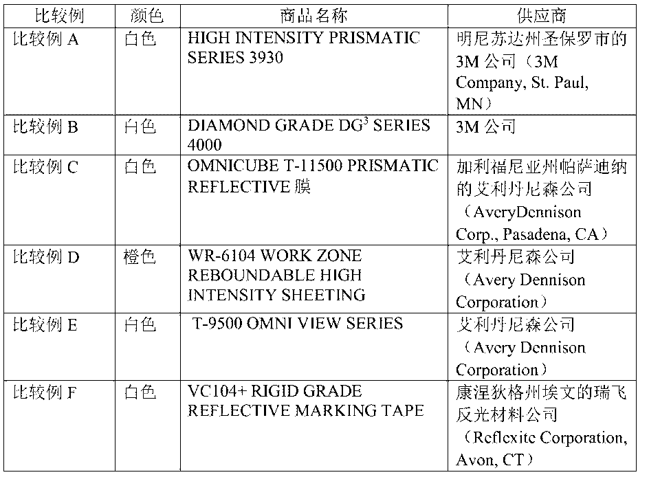 Figure CN104379329AD00141