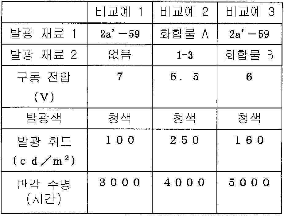 Figure 112008061192023-pct00066