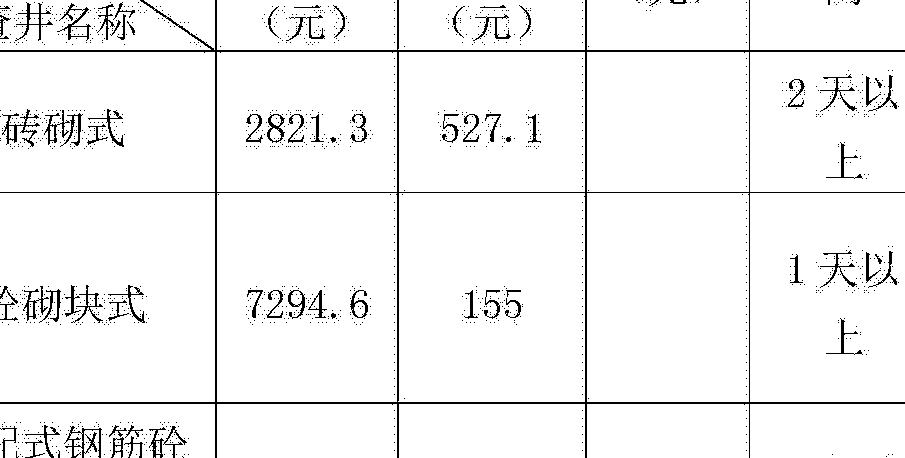 Figure CN102817375AD00052