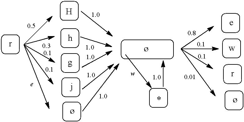 Figure US09384185-20160705-C00012