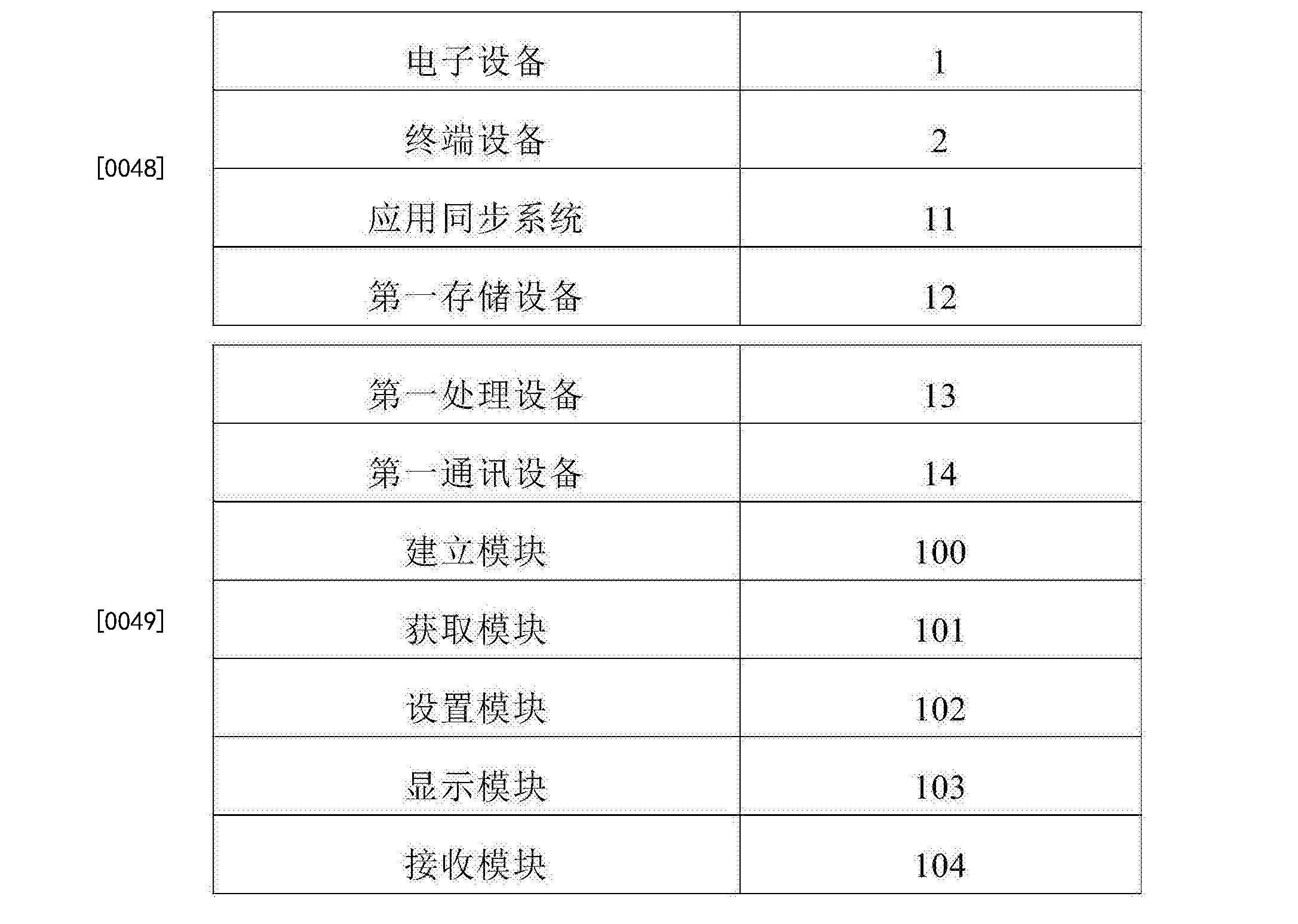 Figure CN106648731AD00061