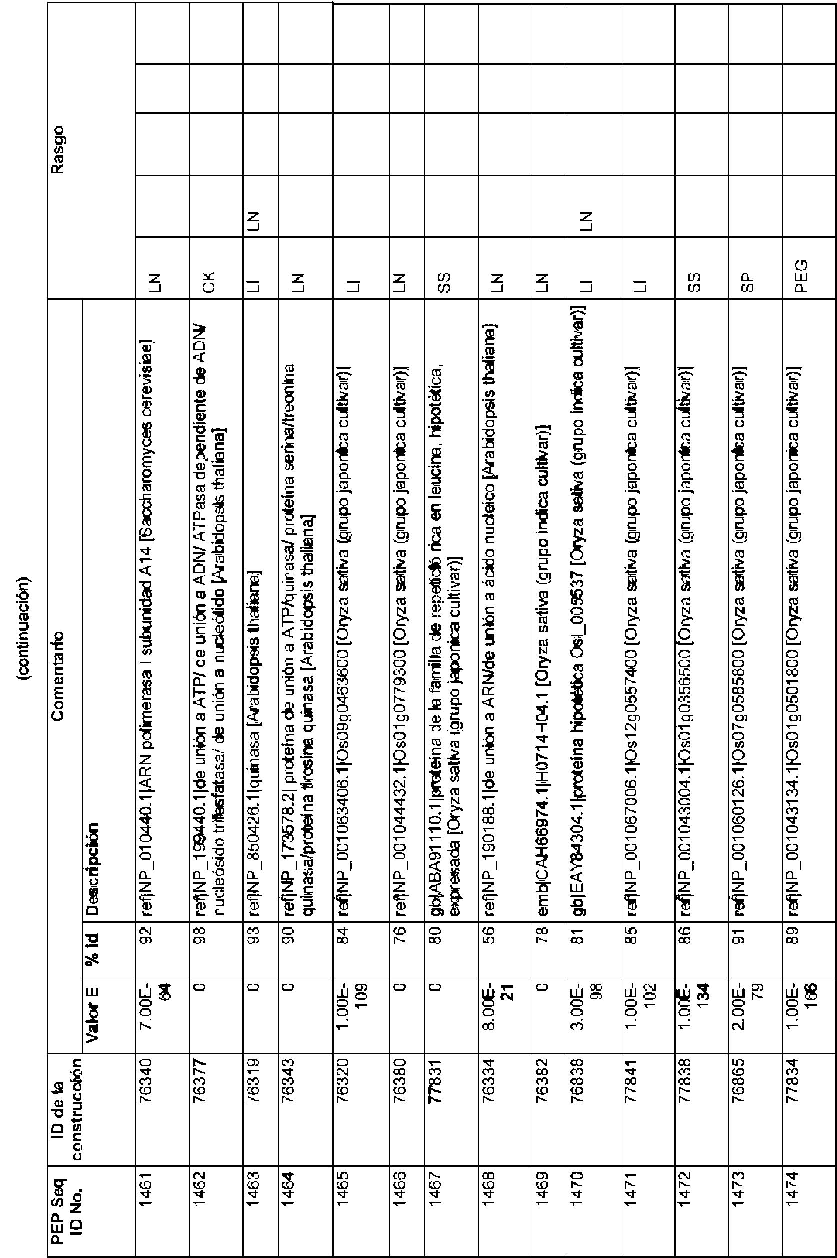 102/62 presión arterial femenina