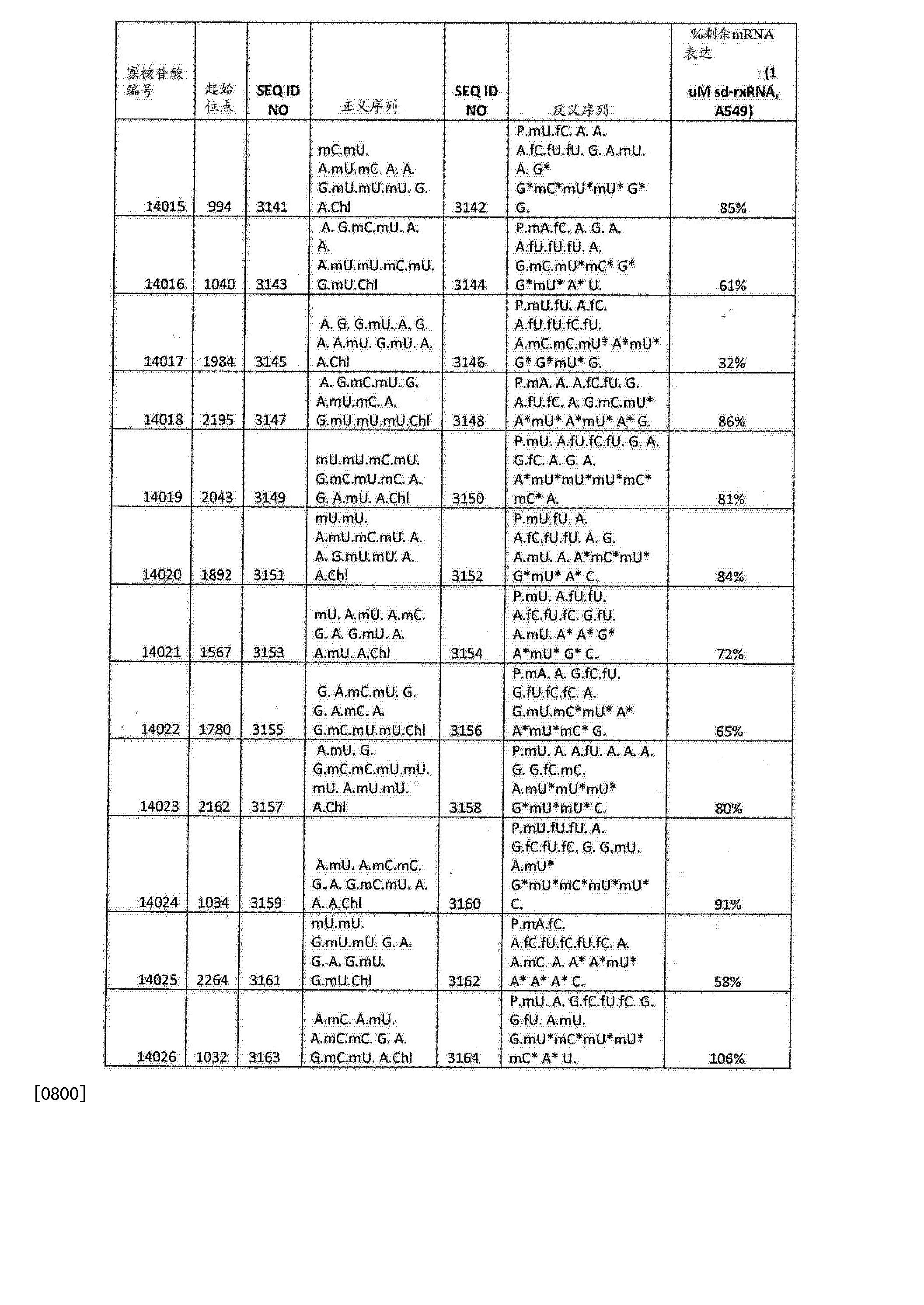 Figure CN103108642BD01841