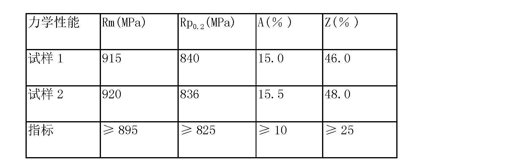 Figure CN104959501AD00051