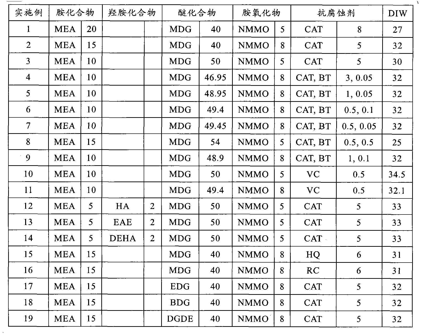 Figure CN102289159AD00081