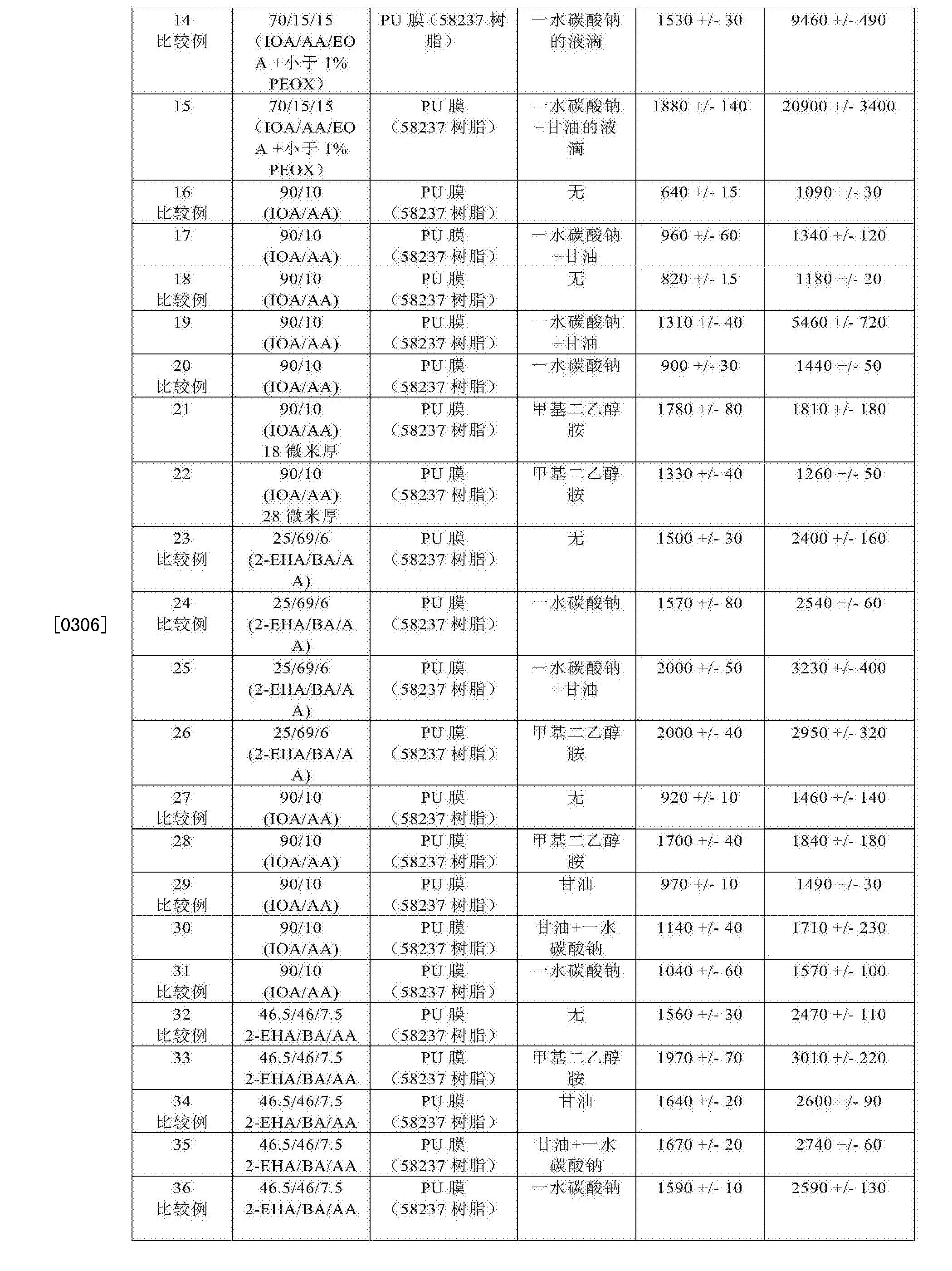 Figure CN102596560BD00351