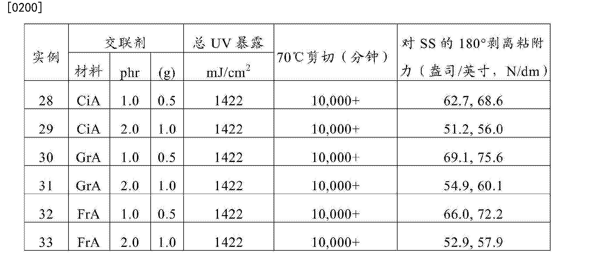 Figure CN105121579BD00261