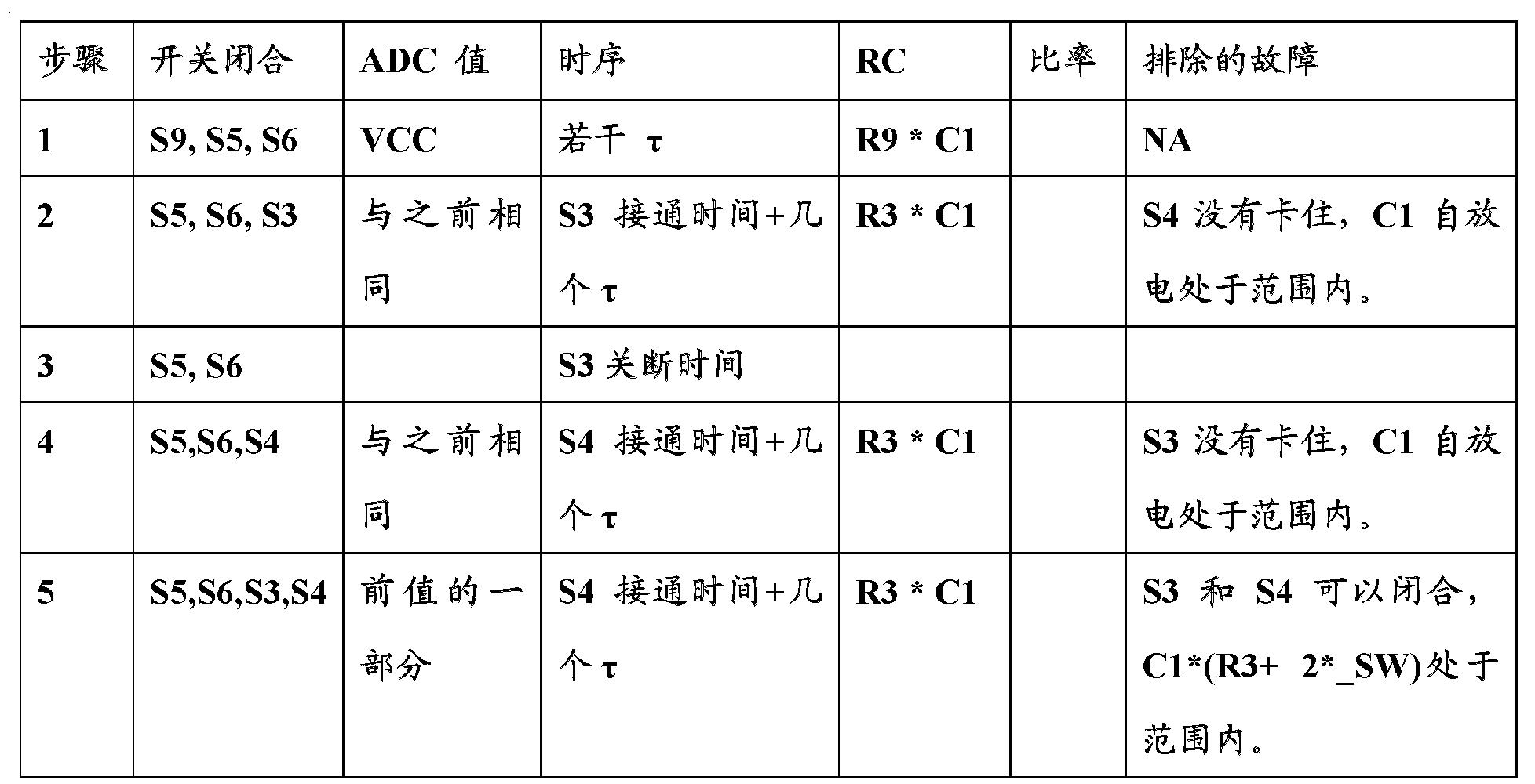 Figure CN102652265AD00171