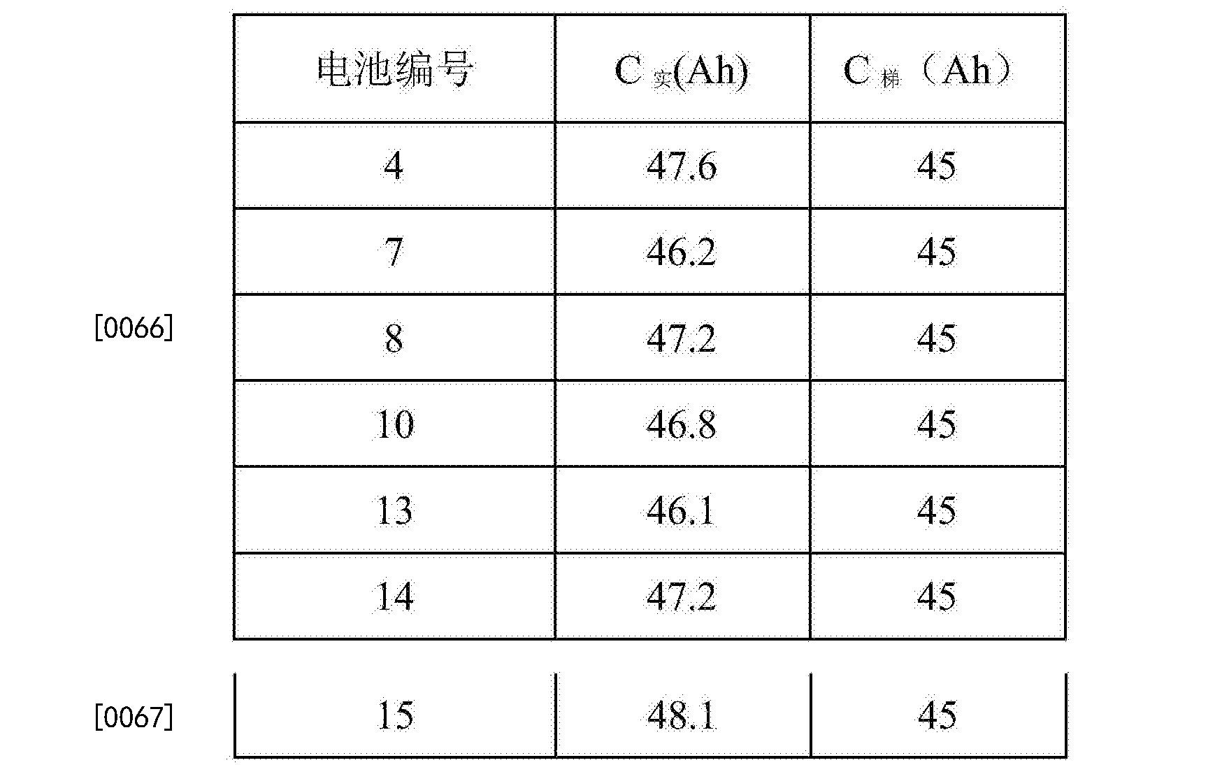 Figure CN104485489BD00071