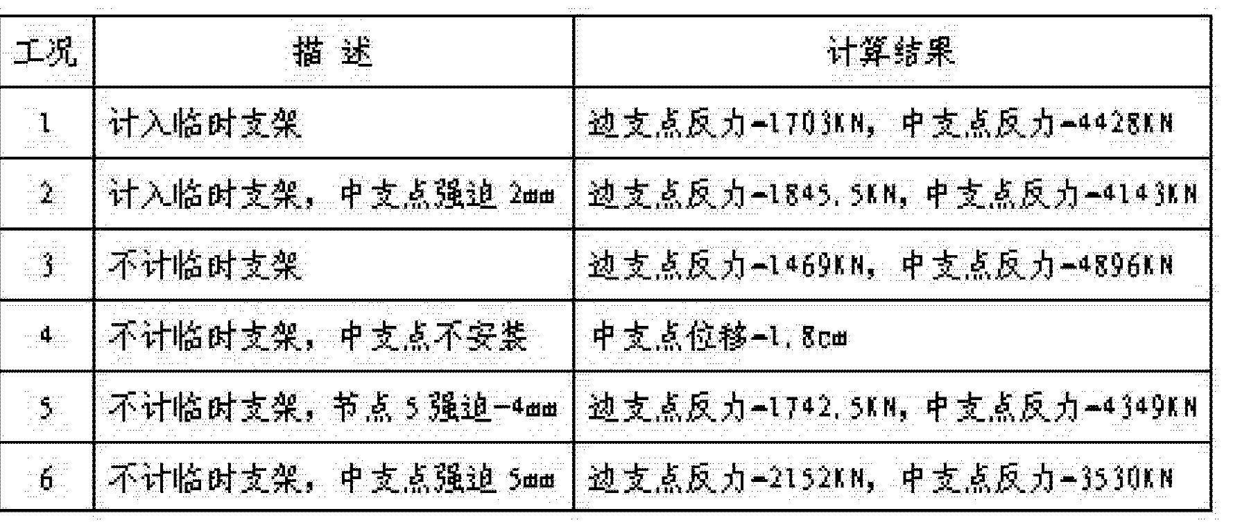 Figure CN103266573AD00091