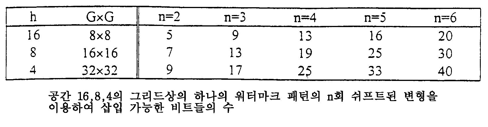 Figure 111999014177864-pct00016