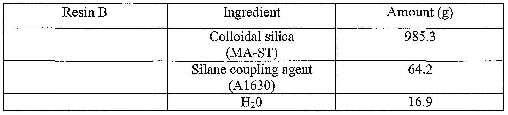 WO2007018617A1 - Optical coating composition - Google Patents