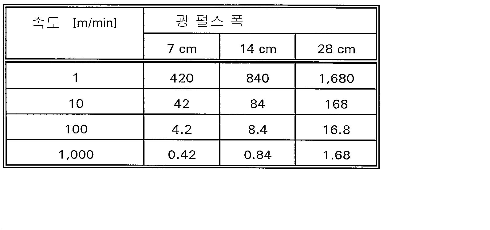 Figure 112013109447373-pct00019